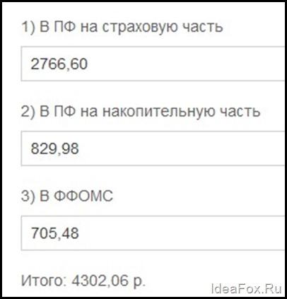 Какие налоги платит ИП 2012