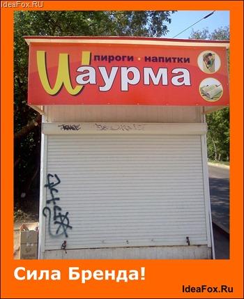 как назвать интернет-магазин?