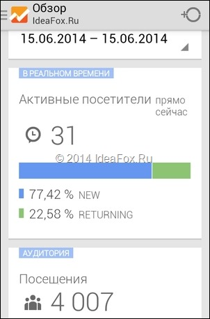 Google Analytics для Андроид