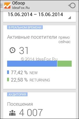 Google Analytics для Андроид