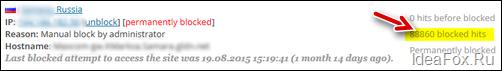 Подозрительная активность с IP-адреса
