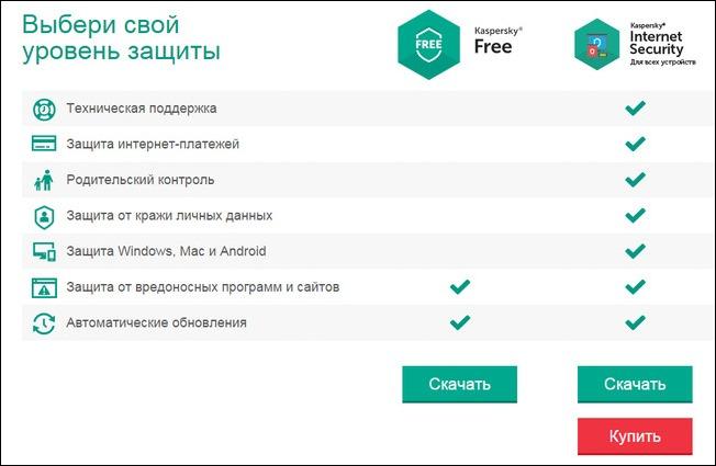 Отличия платной и бесплатной версии
