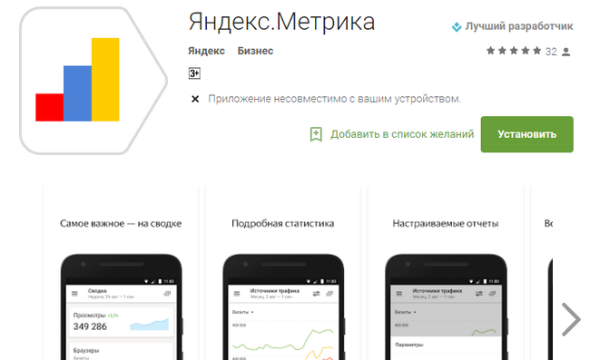 Мобильная Яндекс.Метрика