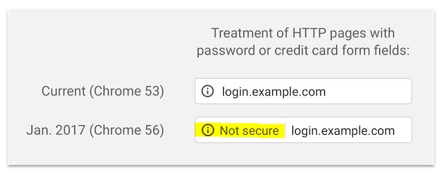 Пример в Google Chrome